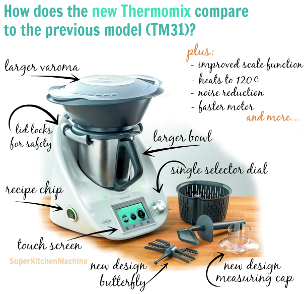 Features of the new Thermomix